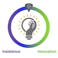 Insistence vs. Innovation