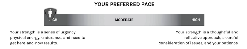 Your Preferred Pace