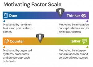 Motivating Factors Scale